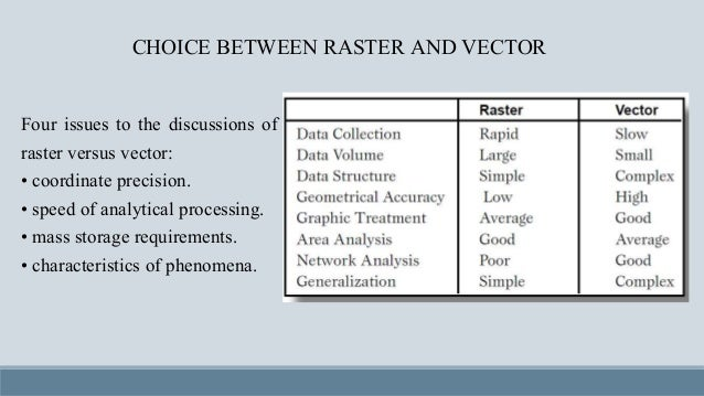 a nature and sources of data Read chapter 2 measuring crime and crime victimization: methodological issues: most major crime in this country emanates from two major data sources the.