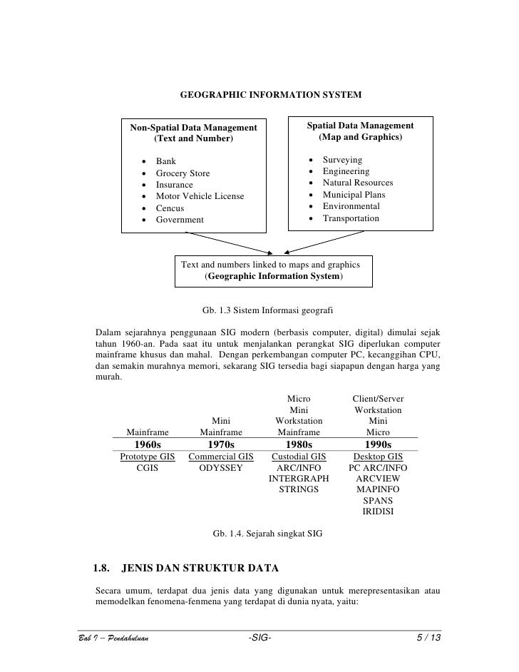 GEOGRAPHIC INFORMATION SYSTEM                 Non-Spatial Data Management                    Spatial Data Management      ...
