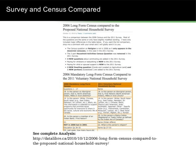 The Real Long-Form Census Informs Neighbourhood Analysis