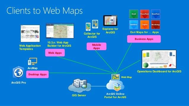 GIS Into to Cloud Microsoft Azure