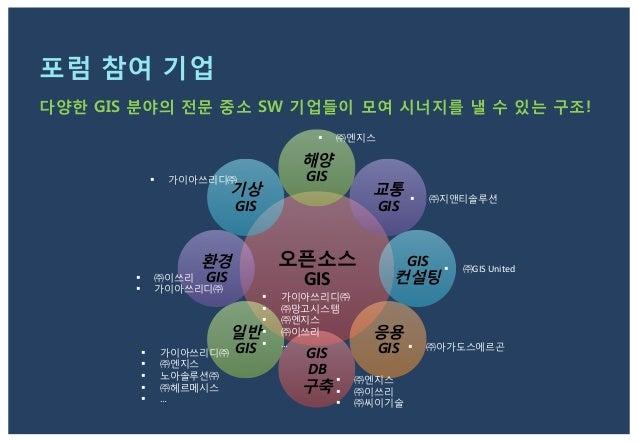 2014년 활동  오픈소스GIS  통합 패키지 개발   국제 컨퍼런스 유치(FOSS4G  Seoul  2015)   오픈소스 GIS  관련 국제 교류   오픈소스GIS  교육   전문가 ...