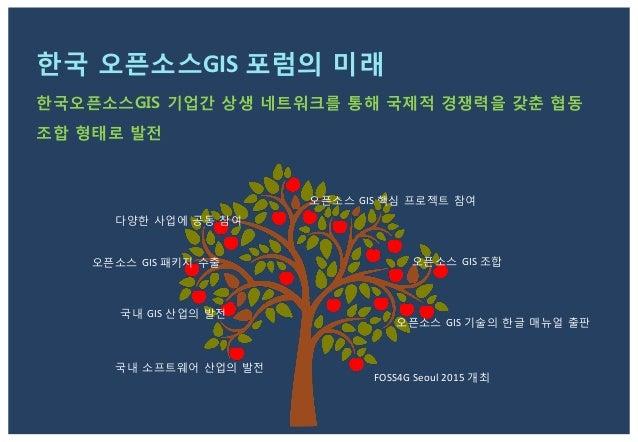 FOSS4G  Seoul  2015  개최! 한국오픈소스GIS포럼의 주관 및 참여기업들이 협력하여 공동 개최 - 일시: 2015년 9월 14일 부터 19일 - 장소: 더케이호텔(The-K Hotel, 서울...