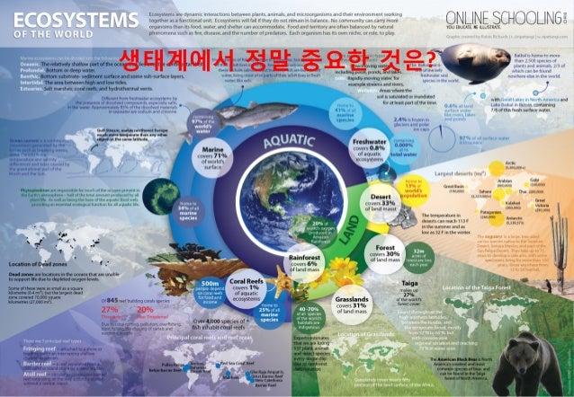 한국에서 오픈소스GIS로 사업하기