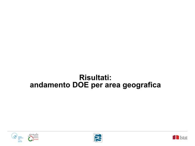 Risultati: andamento DOE per area geografica