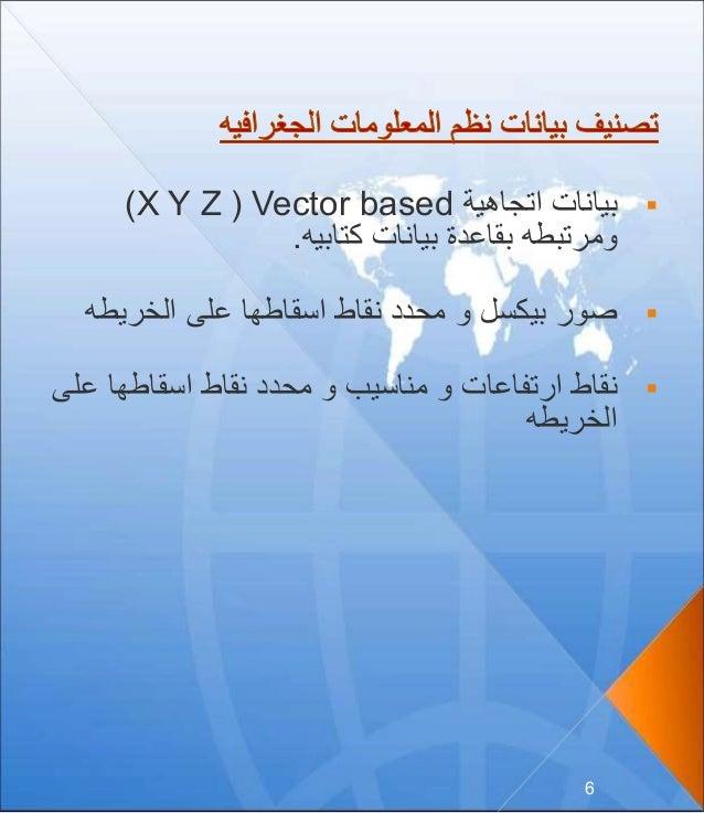 اتجاهية بياناتVector based(X Y Z) كتابيه بيانات بقاعدة ومرتبطه. الخريطه على اسقاطها نقاط محدد و ...