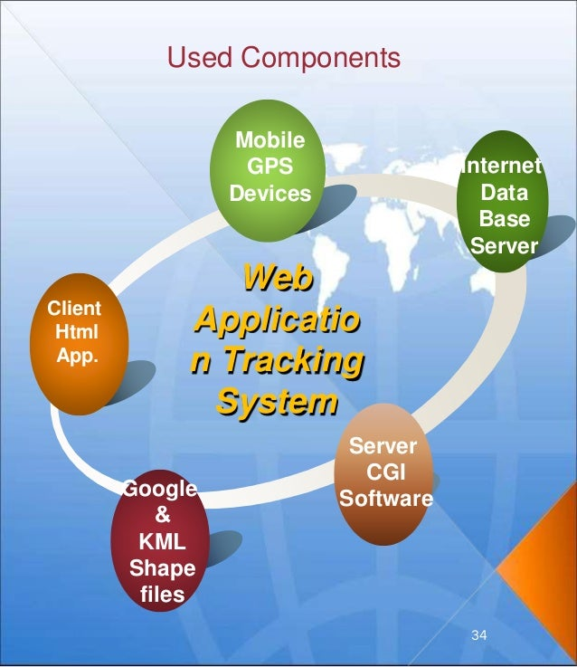 Used Components Internet Data Base Server Client Html App. Mobile GPS Devices Web Applicatio n Tracking System Google & KM...