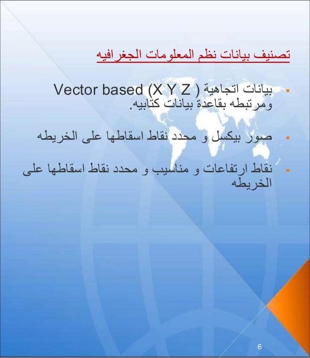 الجغرافيه المعلومات نظم بيانات تصنيف ▪اتجاهية بياناتVector based )X Y Z ( كتابيه بيانات بقاعدة ومرتبط...