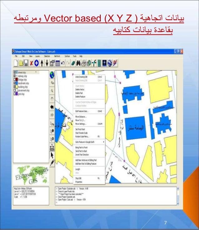 7 اتجاهية بيانات(Vector based )X Y Zومرتبطه كتابيه بيانات بقاعدة