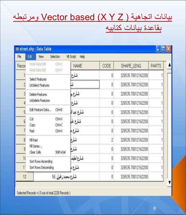 8 اتجاهية بيانات(Vector based )X Y Zومرتبطه كتابيه بيانات بقاعدة