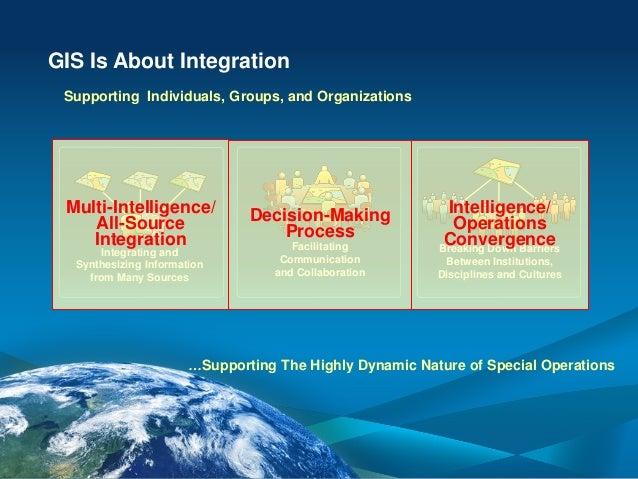 GIS As A Platform for Special Forces Slide 2