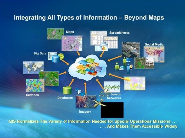 GIS As A Platform for Special Forces Slide 3