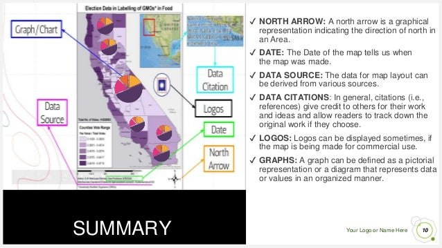 Your Logo or Name Here SUMMARY ✔ NORTH ARROW: A north arrow is a graphical representation indicating the direction of nort...
