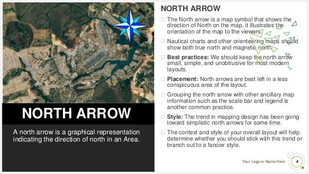Your Logo or Name Here NORTH ARROW A north arrow is a graphical representation indicating the direction of north in an Are...