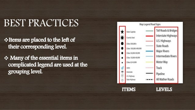 BEST PRACTICES Items are placed to the left of their corresponding level.  Many of the essential items in complicated le...