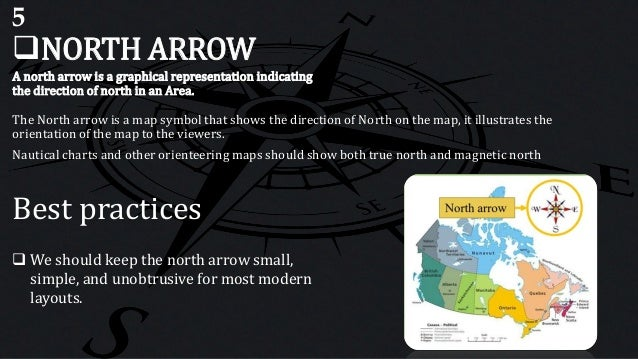 NORTH ARROW Best practices  We should keep the north arrow small, simple, and unobtrusive for most modern layouts. A nor...
