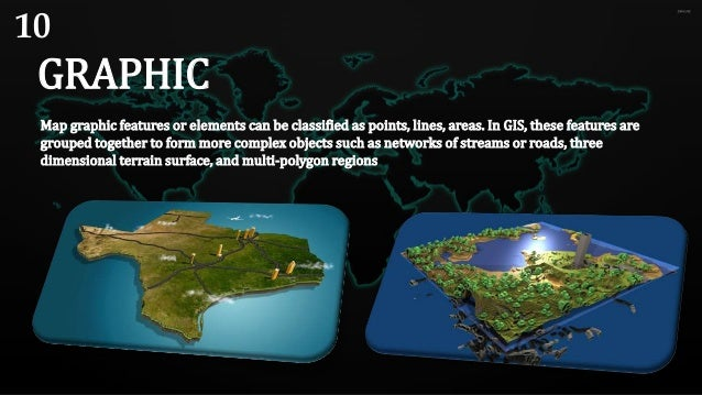Placement:  Basically graphics can be placed anywhere and everywhere on the map layout.  light graphics sketches in the ...