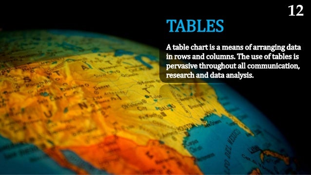 • If a table is placed in the map layout, the properties of the attributes can be known in detail and serious creates alte...
