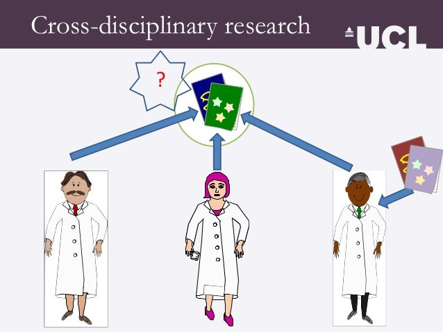 LESSONS FROM ENGAGING IN INTERDISCIPLINARY RESEARCH