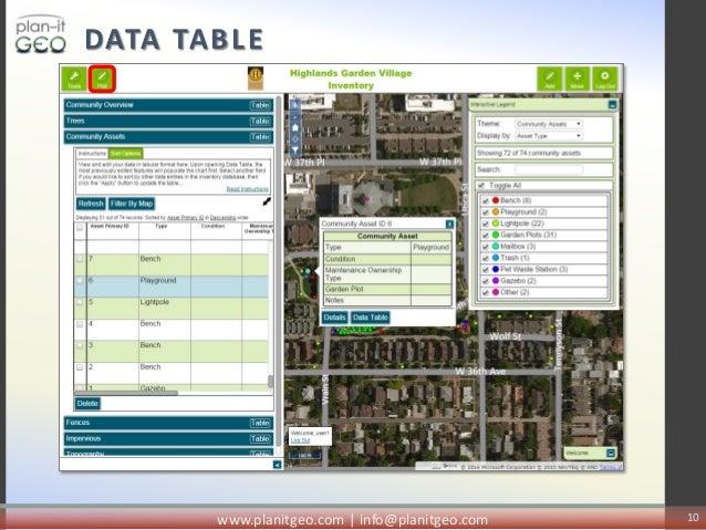 Highland Garden Village Community GIS Data Viewer (Andrea