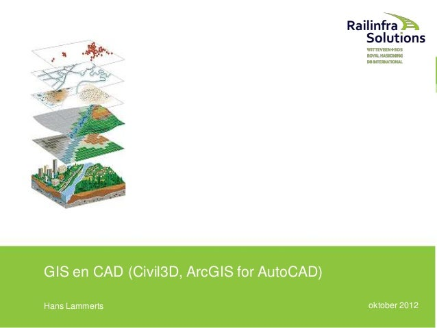 GIS en CAD (Civil3D, ArcGIS for AutoCAD) Hans Lammerts  oktober 2012