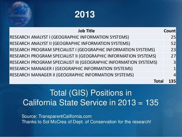 Dating service jobs california