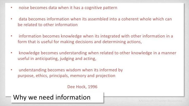 <ul><li> noise becomes data when it has a cognitive pattern