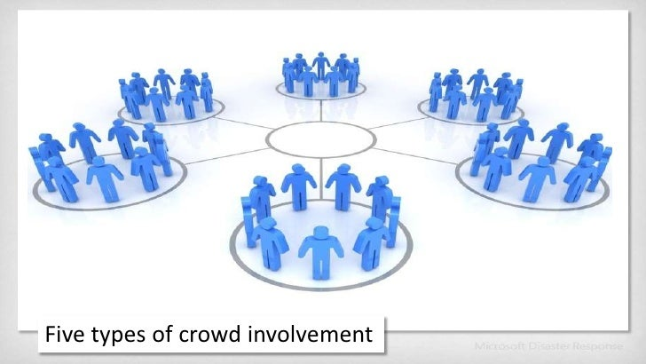 Five types of crowd involvement<br />
