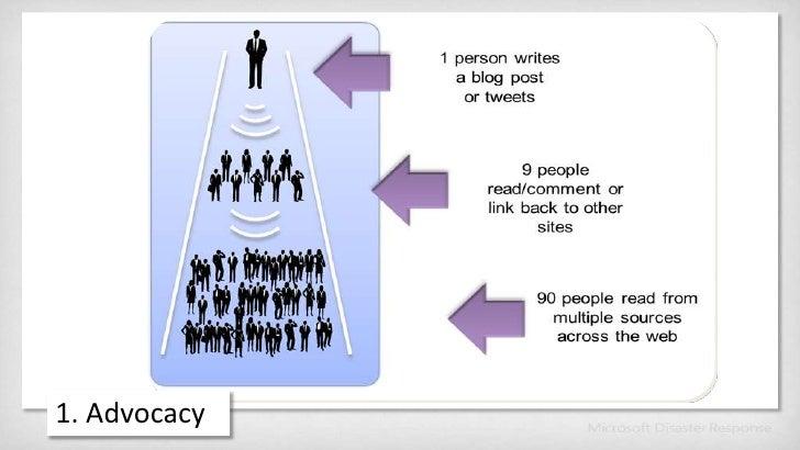 1. Advocacy<br />