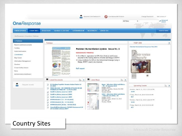 Country Sites<br />