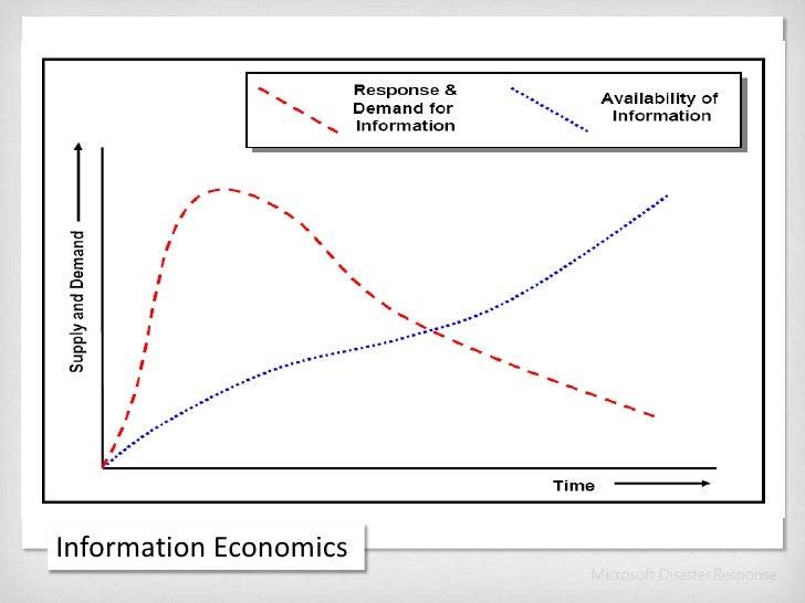 Information Management 2.0 Slide 3