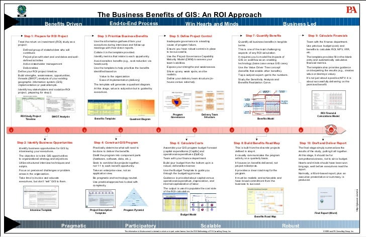 End-to-End Process Win Hearts and Minds Business Led The Business Benefits of GIS: An ROI Approach Robust Benefits Driven ...