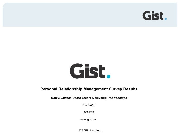 Personal Relationship Management Survey Results How Business Users Create & Develop Relationships n = 6,415 9/15/09 www.gi...