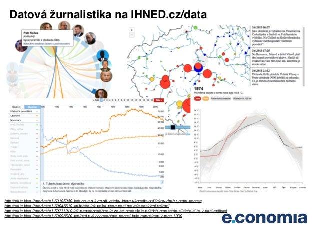 Mapy na IHNED.cz Slide 2