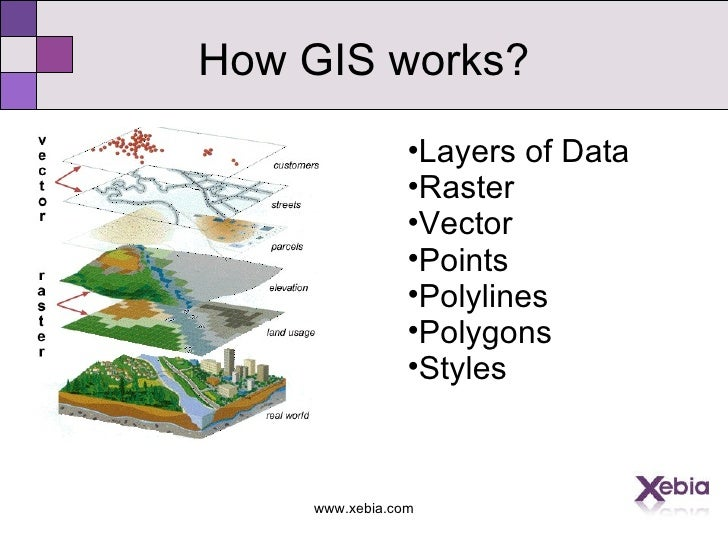 Gis without the_box_may2012 |Gis Worker
