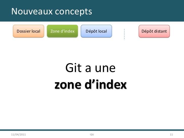 Nouveaux concepts<br />11/04/2011<br />11<br />Git<br />Dossier local<br />Dépôt local<br />Zone d'index<br />Dépôt distan...