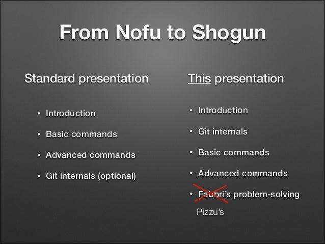 From Nofu to Shogun Standard presentation  This presentation  •  Introduction  •  Introduction  •  Basic commands  •  Git ...
