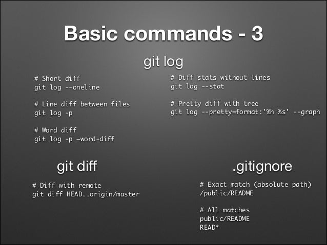 Basic commands - 3 git log # Short diff git log --oneline  ! # Line diff between files git log -p  # Diff stats withou...