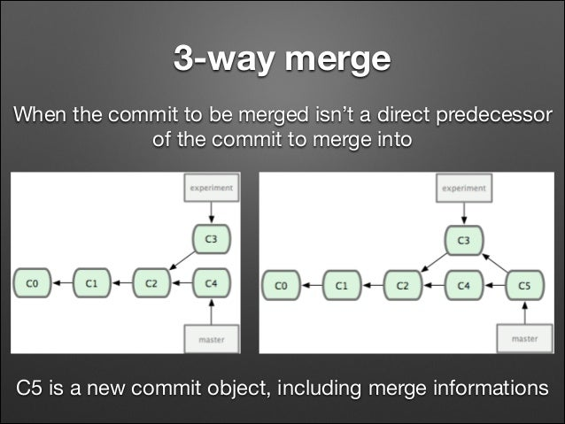 3-way merge When the commit to be merged isn't a direct predecessor of the commit to merge into  C5 is a new commit object...