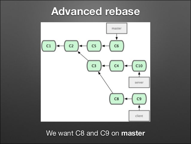 Advanced rebase  We want C8 and C9 on master