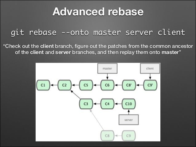 """Advanced rebase git rebase --onto master server client """"Check out the client branch, figure out the patches from the common..."""