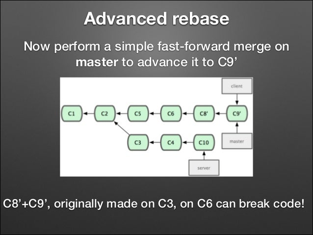 Advanced rebase Now perform a simple fast-forward merge on master to advance it to C9'  C8'+C9', originally made on C3, on...