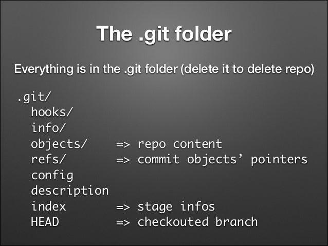 The .git folder Everything is in the .git folder (delete it to delete repo) .git/  hooks/  info/  objects/ =>  refs...