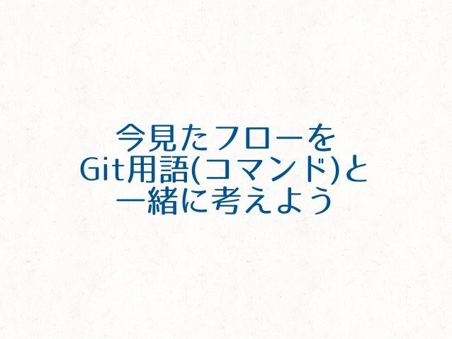 今見たフローを Git用語(コマンド)と 一緒に考えよう