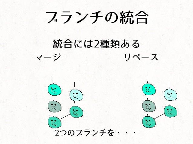 統合には2種類ある マージ リベース ブランチの統合 2つのブランチを・・・