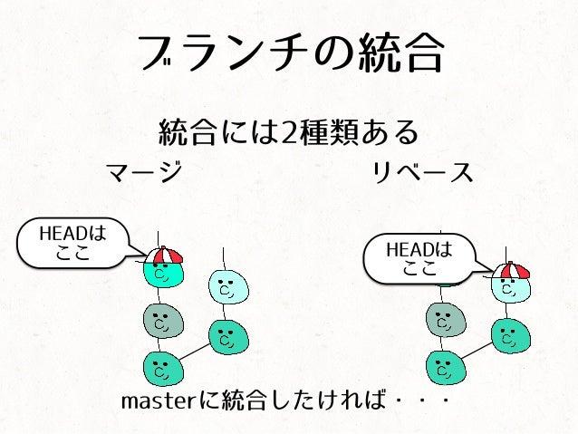 統合には2種類ある マージ リベース ブランチの統合 masterに統合したければ・・・ HEADは ここ HEADは ここ