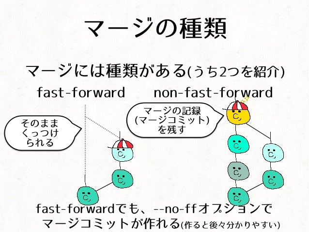 マージには種類がある(うち2つを紹介) fast-forward non-fast-forward マージの種類 そのまま くっつけ られる マージの記録 (マージコミット) を残す fast-forwardでも、--no-ffオプションで マ...