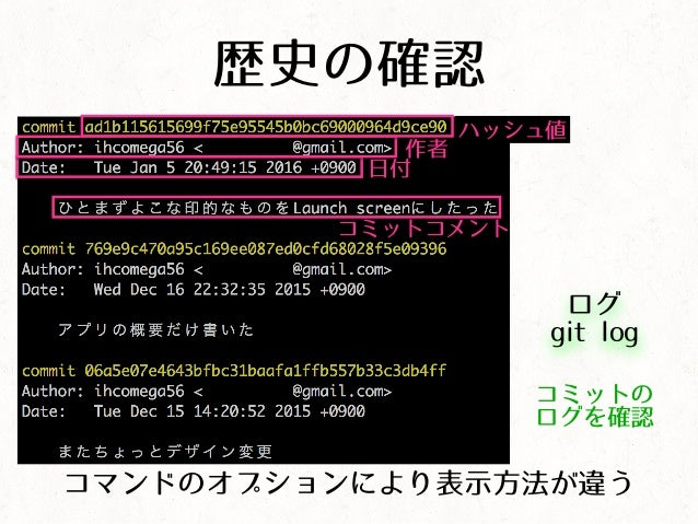 歴史の確認 ログ git log コミットの ログを確認 コマンドのオプションにより表示方法が違う 作者 日付 コミットコメント ハッシュ値