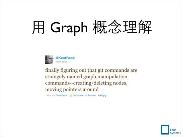 ⽤用 Graph 概念理解