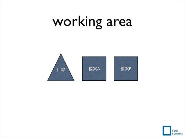 檔案A⺫⽬目錄 檔案B working area