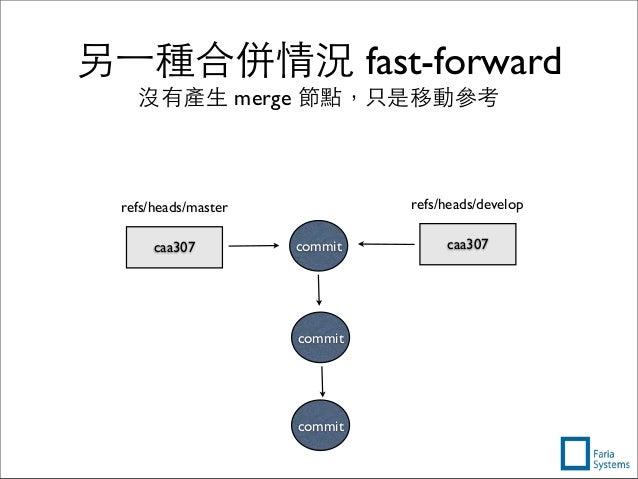 commit caa307 refs/heads/master caa307 refs/heads/develop commit commit 另⼀一種合併情況 fast-forward 沒有產⽣生 merge 節點,只是移動參考